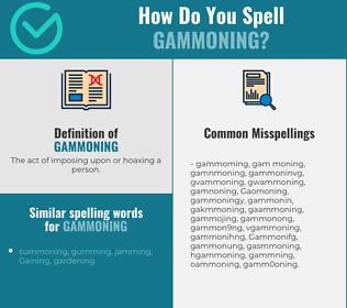 Correct spelling for Gammoning
