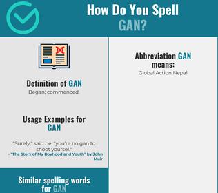 Correct spelling for Gan