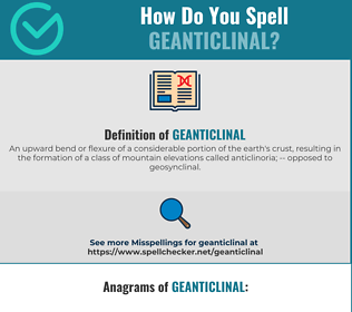 Correct spelling for Geanticlinal