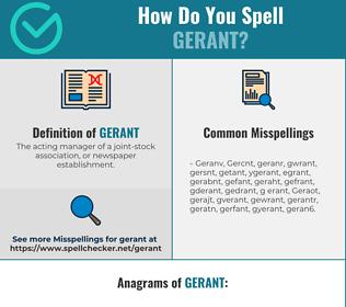 Correct spelling for Gerant