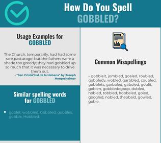 Correct spelling for Gobbled