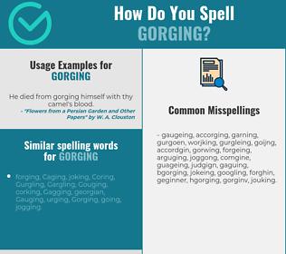 Correct spelling for Gorging