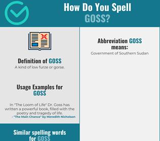 Correct spelling for Goss