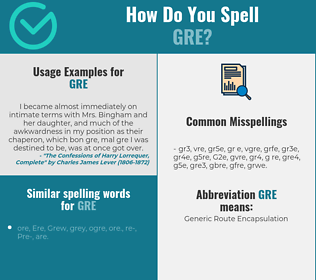 Correct spelling for Gre