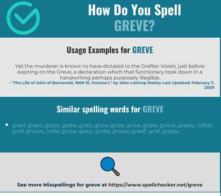Correct spelling for Greve