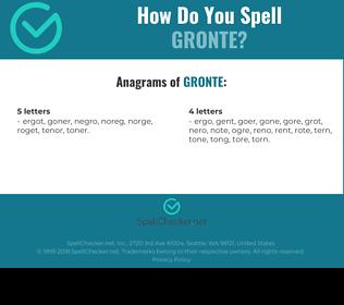 Correct spelling for Gronte