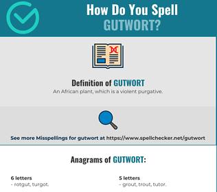 Correct spelling for Gutwort