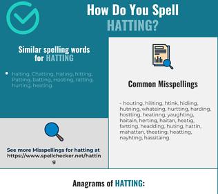Correct spelling for Hatting