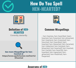 Correct spelling for Hen-hearted