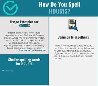 Correct spelling for Houris