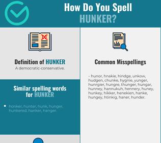 Correct spelling for Hunker