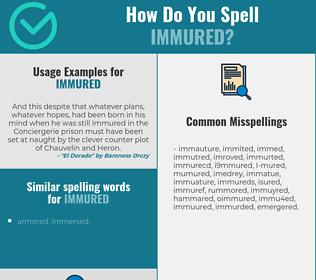 Correct spelling for Immured