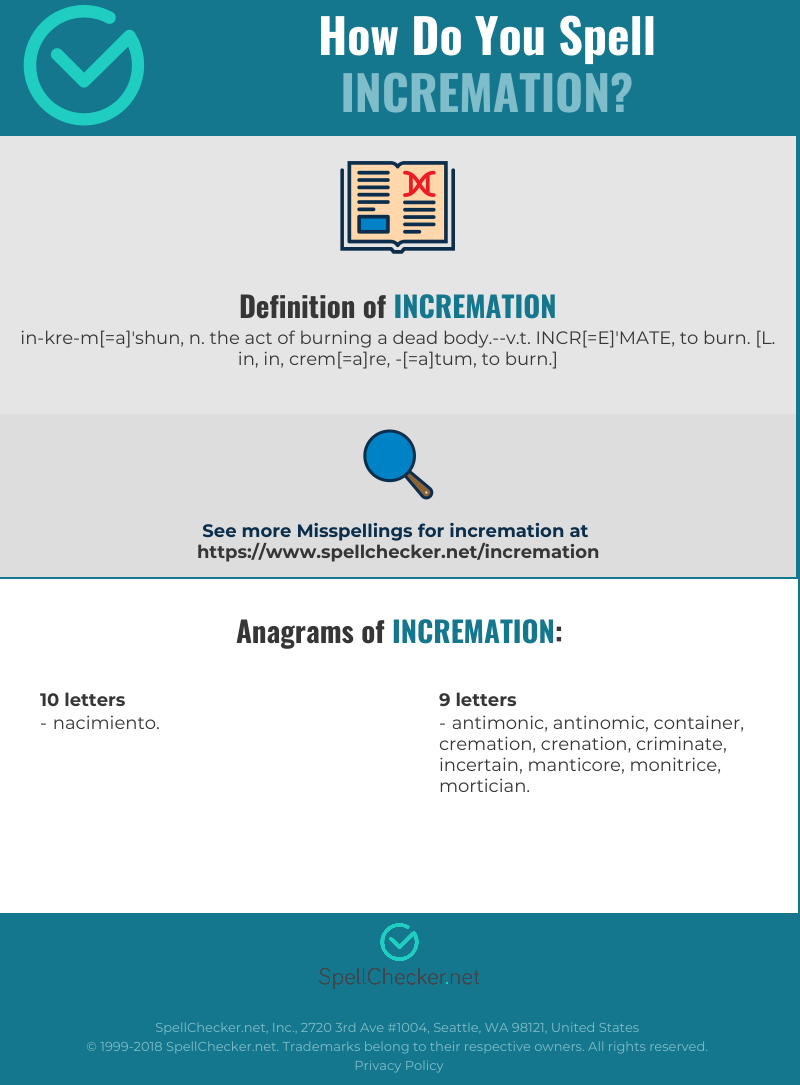 Correct Spelling For Incremation Infographic Spellchecker Net
