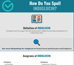 Correct spelling for Indiglucin