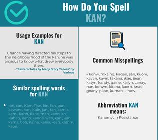 Correct spelling for Kan
