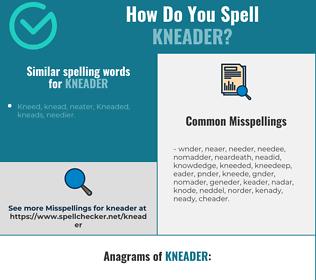 Correct spelling for Kneader