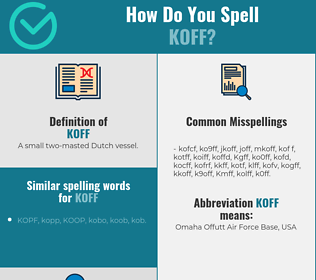 Correct spelling for Koff