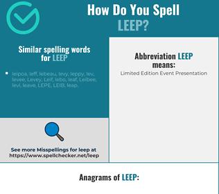 Correct spelling for Leep