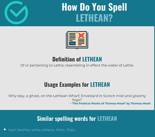 Correct spelling for Lethean