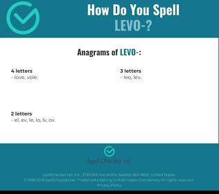 Correct spelling for Levo-