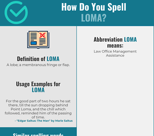 Correct spelling for Loma