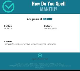 Correct spelling for Manitu