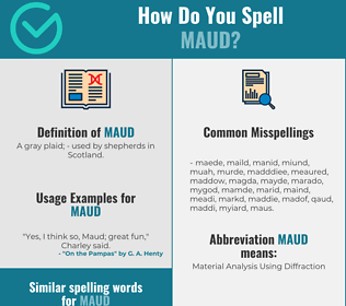 Correct spelling for Maud