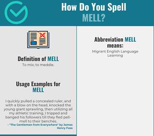Correct spelling for Mell