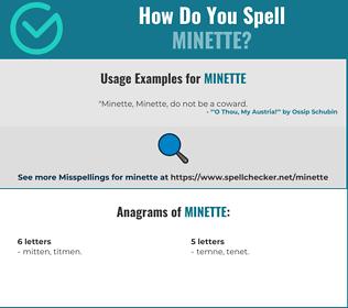 Correct spelling for Minette