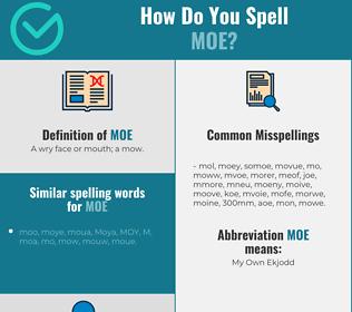 Correct spelling for Moe