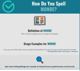Correct spelling for Monde