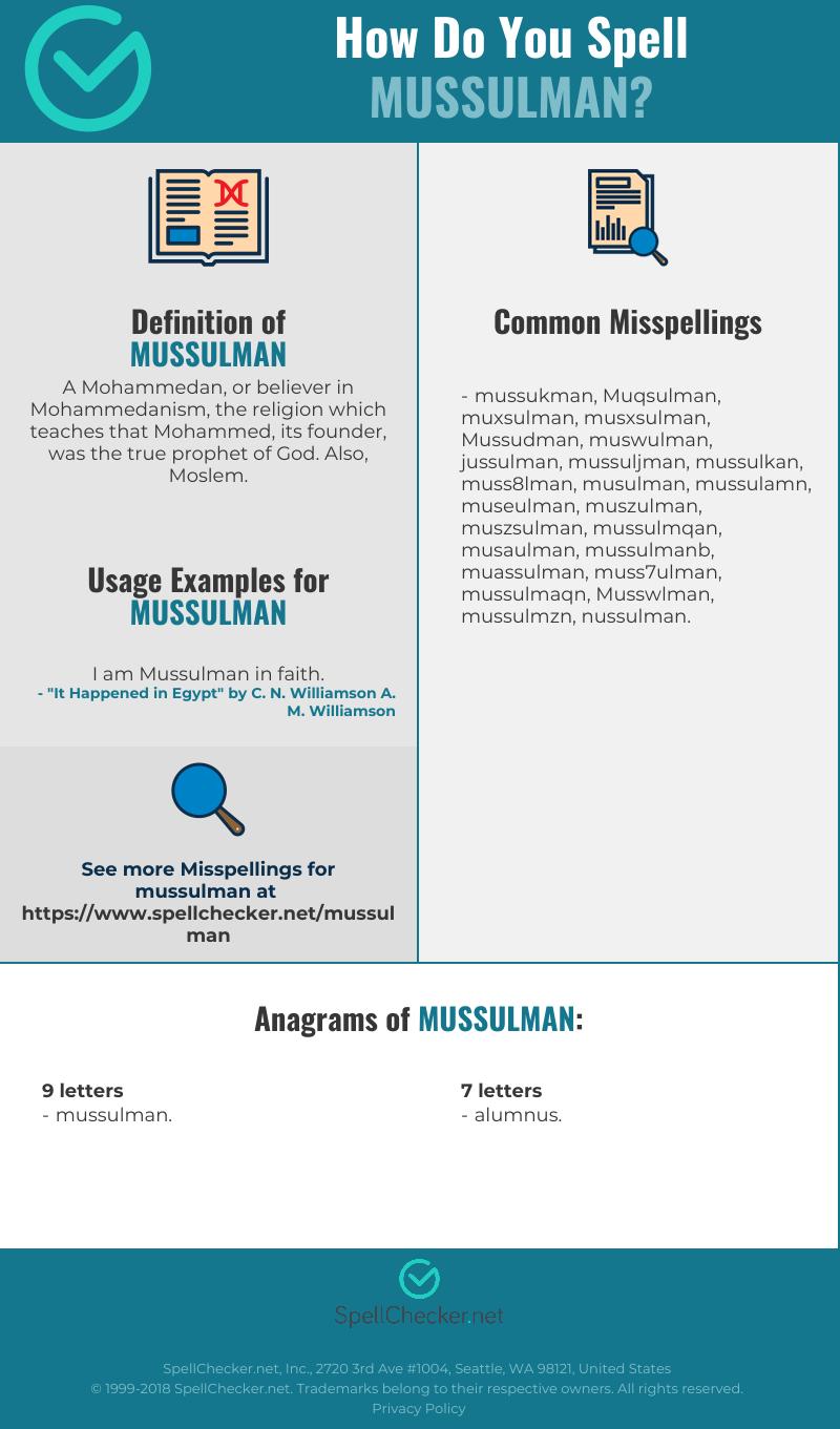 Correct spelling for Mussulman [Infographic] | Spellchecker net