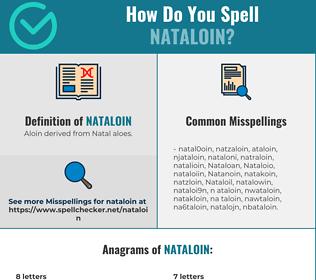 Correct spelling for Nataloin