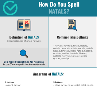 Correct spelling for Natals
