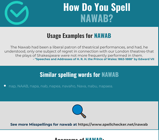 Correct spelling for Nawab