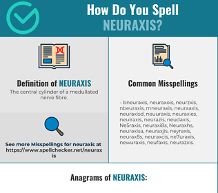 Correct spelling for Neuraxis