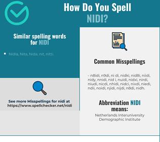 Correct spelling for nidi