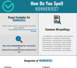 Correct spelling for Nunneries