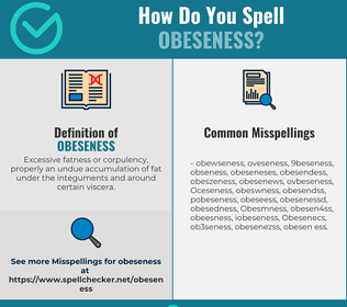 Correct spelling for Obeseness