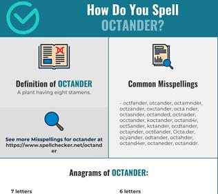 Correct spelling for Octander