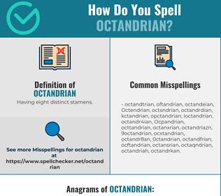 Correct spelling for Octandrian