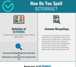Correct spelling for Octennial