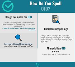 Correct spelling for Ojo