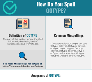 Correct spelling for Ootype