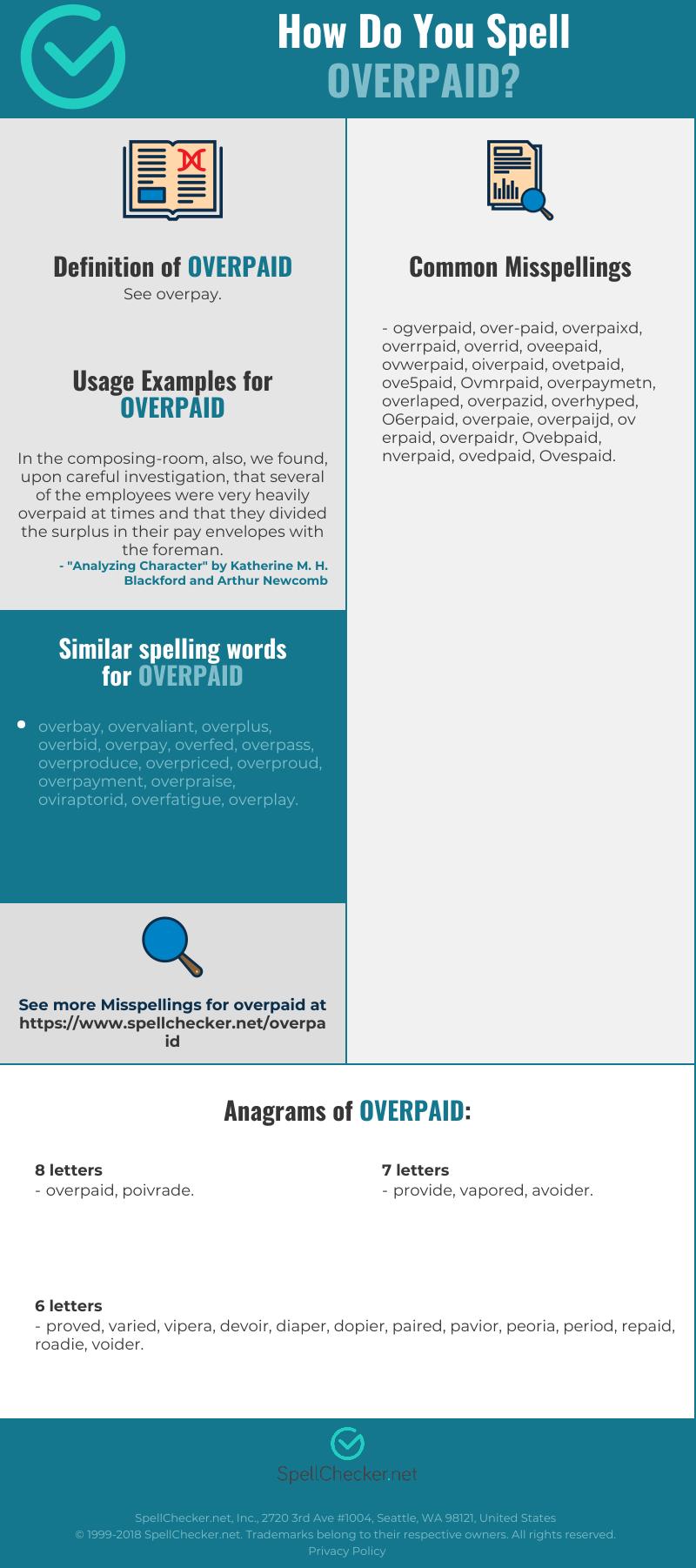 Correct spelling for Overpaid | Spellchecker net