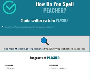 Correct spelling for Peacher