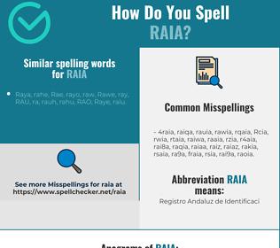Correct spelling for Raia