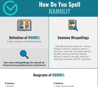 Correct spelling for Ramuli