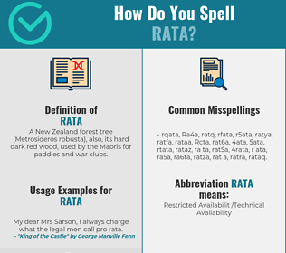 Correct spelling for Rata