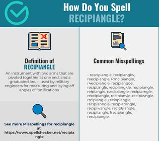 Correct spelling for Recipiangle